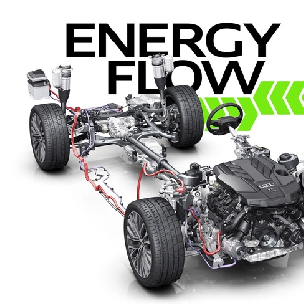 Mild-Hybrid Technology: let's see how it works