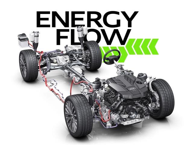 Schema Elettrico Auto : Come funziona mild hybrid modo vgi