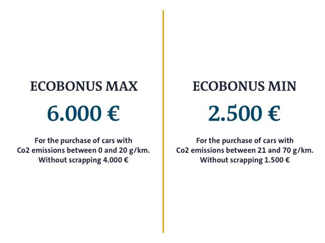 Ecobonus 2019 for electric cars