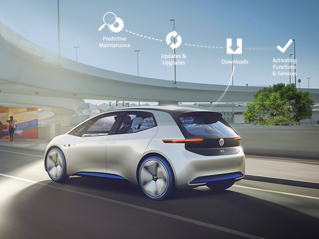 From cars to devices on wheels. The digitalization of the Volkswagen Group